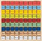 Tablero colorido de madera multiplicaciones