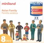 Figuras de familia asiática (8 figuras)